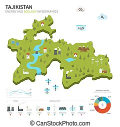 Energy industry and ecology of Tajikistan vector map with...