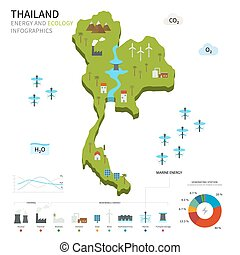 Energy industry and ecology of Thailand vector map with...