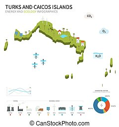 Energy industry, ecology of Turks and Caicos Islands -...