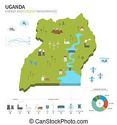 Energy industry and ecology of Uganda vector map with power...