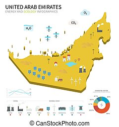 Energy industry and ecology of United Arab Emirates vector...