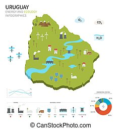 Energy industry and ecology of Uruguay vector map with power...