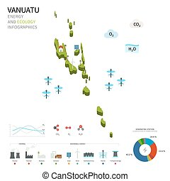Energy industry and ecology of Vanuatu vector map with power...