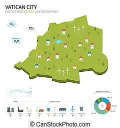 Energy industry and ecology of Vatican City vector map with...