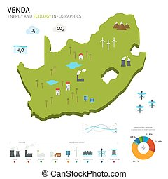 Energy industry and ecology of Venda vector map with power...