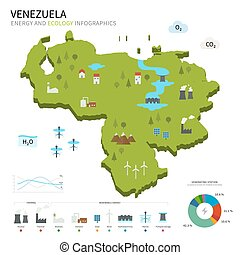 Energy industry and ecology of Venezuela vector map with...
