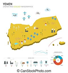 Energy industry and ecology of Yemen vector map with power...