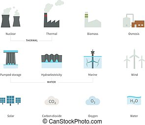 Power plants and Energy stations color icons on white...