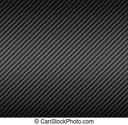 carbon fiber background - great background image of closeup...