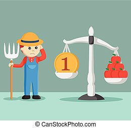 Farmer scale the apple