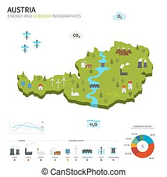 Energy industry and ecology of Austria vector map with power...