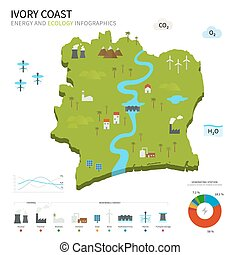Energy industry and ecology of Ivory Coast vector map with...