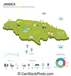 Energy industry and ecology of Jamaica vector map with power...