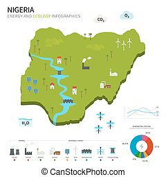 Energy industry and ecology of Nigeria vector map with power...