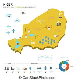 Energy industry and ecology of Niger vector map with power...