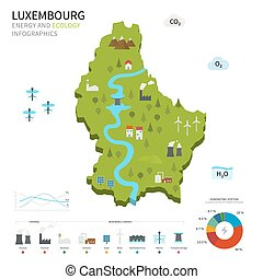 Energy industry and ecology of Luxembourg vector map with...