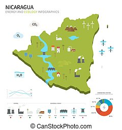 Energy industry and ecology of Nicaragua vector map with...