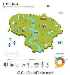 Energy industry and ecology of Lithuania vector map with...