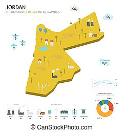 Energy industry and ecology of Jordan vector map with power...
