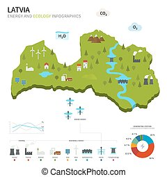 Energy industry and ecology of Latvia vector map with power...