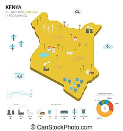 Energy industry and ecology of Kenya vector map with power...