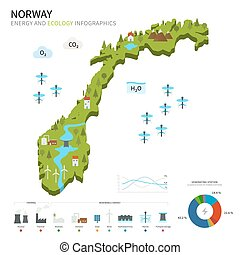 Energy industry and ecology of Norway vector map with power...