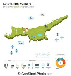 Energy industry and ecology of Northern Cyprus vector map...