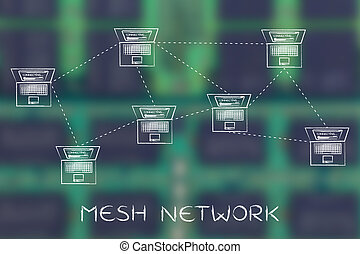 laptops connected in a mesh network structure with caption -...