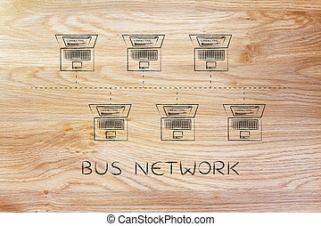 laptops connected in a bus network structure with caption -...