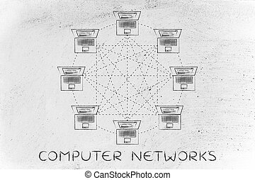 laptops in a fully connected network structure with caption...
