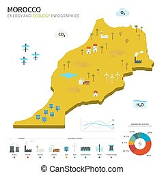Energy industry and ecology of Morocco vector map with power...