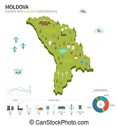 Energy industry and ecology of Moldova vector map with power...