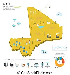 Energy industry and ecology of Mali vector map with power...