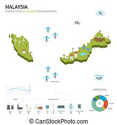 Energy industry and ecology of Malaysia vector map with...