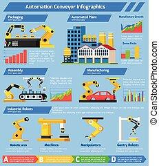Automation Conveyor Orthogonal Infographics - Automation...