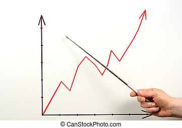 Presentation - Hand with pointer showing chart