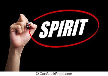 Spirit Word Concept