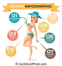 Vector Infographic set flat design about woman on the beach....