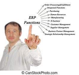 Diagram of ERP Functions