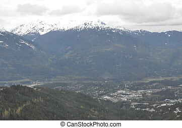 Whistler Blackcomb in Canada