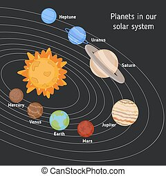 Solar system with sun and planets. - Vector illustration of...