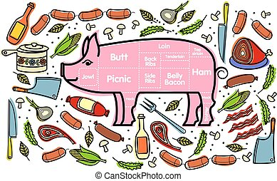 Vector illustration of pork and vegetables