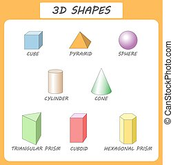 Vector 3d shapesEducational poster for childrenset of 3d...