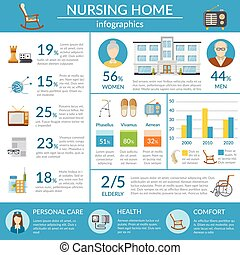 Nursing Home Infographics - Nursing home infographics layout...