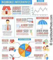 Insurance Infographic Set - Insurance infographic set with...