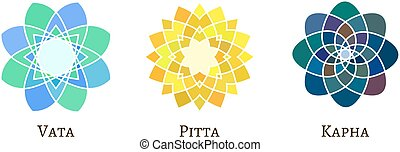 Ayurveda doshas type signs. - Ayurveda doshas type signs...
