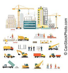 Process Construction of Residential Houses