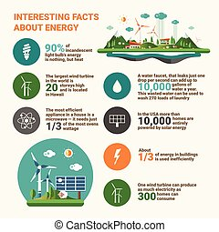 Ecology facts - infographics educational poster -...