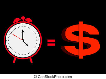 time and dollar