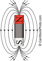 magnetic field - vector illustration of magnetic field